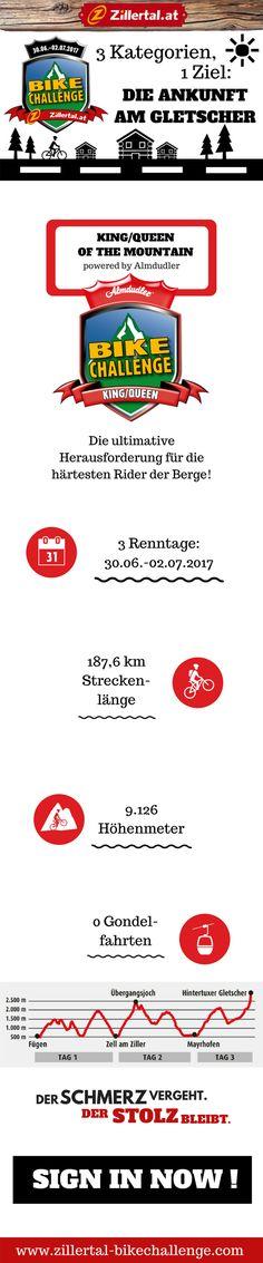 Prince & Princess of the Mountain Bike Challenge, Prince, Mountain Biking, Mayrhofen