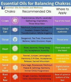 Essential oils for balancing Chakras. Essential oils are concentrated extracts taken from the roots, leaves, seeds, or blossoms of plants. Each contains its own mix of active ingredients, and this mix determines what the oil is used for. Some oils are used to promote physical healing -- for example, to treat swelling or fungal infections. Others are used for their emotional value -- they may enhance relaxation or make a room smell pleasant.