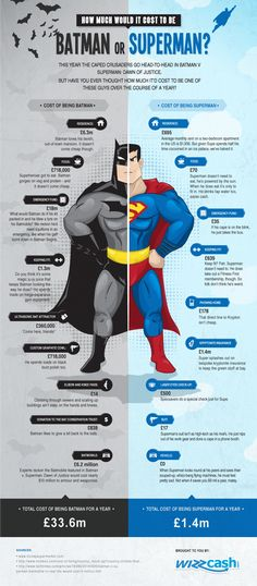 Batman vs Superman: How Do They Compare In The Money Stakes? #Infographic #Entertainment