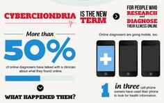 Infographic: The dangers of self-diagnosis