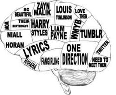 Directioners brain 😂 So true
