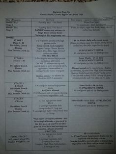 Phase 4 Gastric Bypass Sample Menu Gastric Bypass