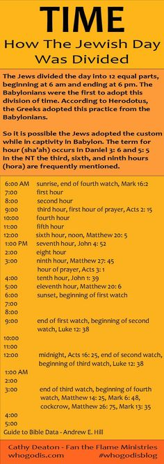 who-god-is.com  Time – How The Jewish Day Was ... Unsure how this study goes along w/other info on Understanding Hebrew / Jew / Israel Time from 1 day to next day / New Day Starts At Sunset & Ends Next Day 1st 3 Stars In Sky