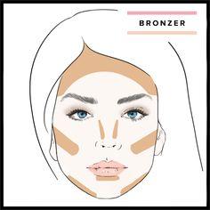 Bronzer, makeup application, makeup tutorial