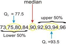 Concept Summary Statistics, Summarizing Univariate Distributions