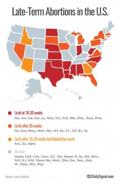 I Live In A No Limit State And Fight To Stop The Murder Of Unborn Babies