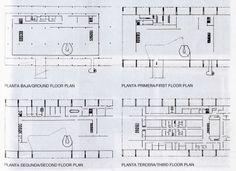 Palácio do Planalto - planta baixa Fonte: http://pt.wikiarquitectura.com/index.php/Ficheiro:Palacio_de_Planalto_2.jpg