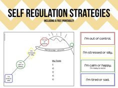 Free Printable Zones of Regulation - self regulation strategies for kids Counseling Activities, Therapy Activities, School Counseling, Group Counseling, Zones Of Regulation, Emotional Regulation, Coping Skills, Social Skills, Self Regulation Strategies