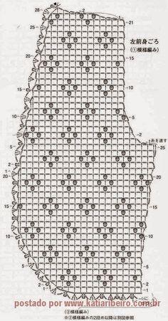 Um blog com gráficos de crochê