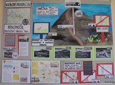 Czech Republic, Bulletin Boards, Preschool, Science, Teaching, Education, Country, Books, School