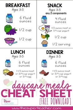 Do you use the food program in your daycare or preschool? Here's a free printable for you to help you remember proper serving sizes at meal time! Toddler Meals, Kids Meals, Toddler Food, Daycare Meals, Home Daycare Schedule, Kids Daycare, Daycare Spaces, Home Daycare Rooms, Daycare Design