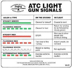 Light Gun Signals