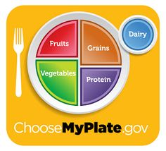 Teaching nutrition.  My Plate.  Health Education.