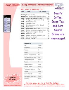 Calories A Day Paleo Diet With Grocery List  Printable