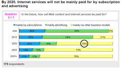 Geldanlage 40% Rendite in SaaS Internet Technologie | FaktorInvest - Corporate Service zur Steuerminimierung