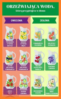 Kitchen Trivia – Kulinarische S. Smoothie Drinks, Fruit Smoothies, Healthy Smoothies, Healthy Drinks, Healthy Life, Healthy Eating, Diet Recipes, Healthy Recipes, Food Design