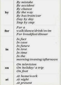 Forum | ________ English Grammar | Fluent LandPrepositions: BY – FOR – IN – ON… | Fluent Land