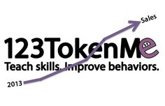 With Apple's stock price plunging the last few months, it is up to us to reverse this trend. Thus, the sales of 123TokenMe in 2013 is a priority. After all, Apple is depending on us.