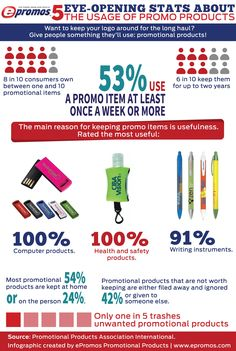 Do people use promotional products? Here's an infographic with some insight on the usage of promo items. Check it out! Advertising Channels, Marketing And Advertising, Marketing Branding, Business Marketing, Corporate Giveaways, Corporate Gifts, Trade Show Giveaways, Promo Gifts, Realtor Gifts