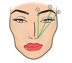 Augenbrauen sind wichtiger als man denkt, denn sie sorgen nicht nur für ein besseren Ausdruck, sondern verleihen dem Gesicht eine Kontur und eine Form! Wie du deine Augenbrauen individuell deiner Gesichtsform anpassen kannst, ohne sie großartig zu verändern zeige ich...