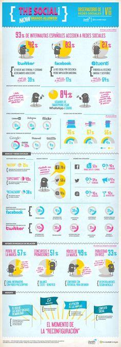 Infografía: Comportamiento de los usuarios españoles en las redes sociales 2013