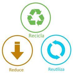 """La regla de las tres erres, """"RECICLAR, REDUCIR Y REUTILIZAR"""", es una propuesta sobre hábitos de consumo que pretende mantener el medio ambiente, cuya prioridad es la reducción del volumen de residuos generados."""