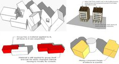 9 Best Sketchup 2014 Tips and Tricks images | Google sketchup