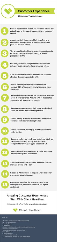 15 Customer Experience Statistics You Cannot Ignore. If you're a user experience professional, listen to The UX Blog Podcast on iTunes.