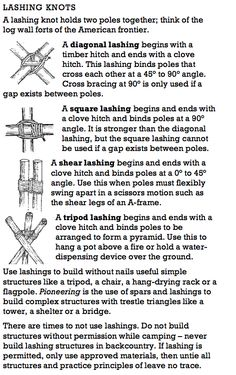 How and when to use Lashing Knots