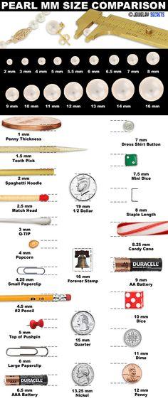 Pearl MM Size Comparison Chart! - Jewelry-Secrets.compear sizes