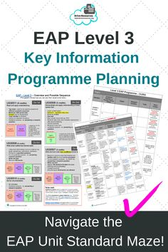 Key information for English for Academic Purposes condensed onto one page, with hyperlinks to key docs to make everything easy to understand and find! Includes a sample programme and a template to plan your own. Confidently navigate your way through the EAP unit standard maze for level 3. Literacy Strategies, Share Online, Close Reading, Level 3, Comprehension, Maze, Classroom Management, Learning Activities, Programming