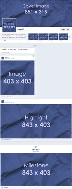 Why Your Facebook Posts Need Images | New Marketing Ideas