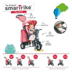 With over 80% of parents struggling with parenting guilt it's time we stopped being so hard on ourselves! Enter to win 1 of 3 smarTrikes and feel the difference!