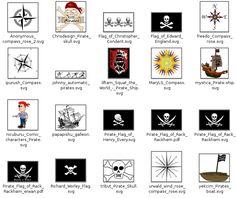 Inkscape pour les petits pirates - Aptgetinstall Blog