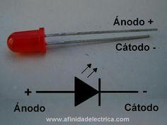 LED rojo en el que se indica la polaridad de sus conexiones y su símbolo.