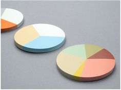 Pie chart stickies from Present & Correct. Brilliant.