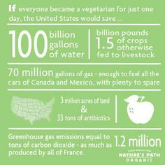 Some benefits of vegetarianism