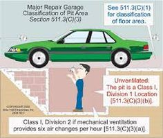 Image result for vehicle inspection pit
