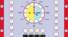 Learning How To Tell Time - A Maths Lesson Plan for Years 2/3/4 - Australian Curriculum Lessons