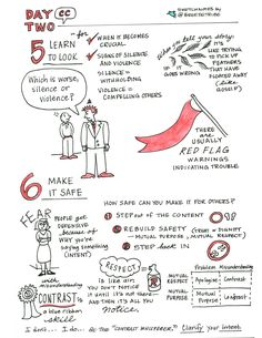 Crucial Conversations #sketchnotes from Vital Smarts class #crucialconversationstraining (5-6)
