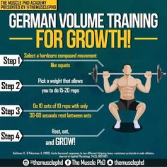 German volume training is one of the most brutal training techniques you will ever use, but the growth you get out of it will make a lasting effect.-Be careful with this though and only do it for one body part per week or you will quickly overtrain. Gym Workout Chart, Gym Workout Tips, Fun Workouts, Training Programs, Workout Programs, German Volume Training, Bodybuilding, Build Muscle Fast, Ju Jitsu