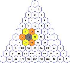 trójkąt Pascala