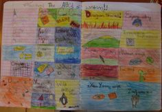 Always Write: Alpha-Genres and Topics...a writers notebook lesson