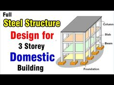 Building Structure, Steel Structure, Stair Stringer Calculator, Civil Engineering Construction, Building Foundation, Column Design, Steel Buildings, Tile Design, Backyard