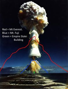 #nuclear #explosion
