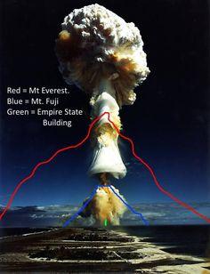 #nuclear #explosion