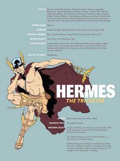 Cool infographic on Greek Gods - Imgur Mythology Books, Greek Gods And Goddesses, Greek And Roman Mythology, Hermes Mythology, Religion, Roman Gods, Ancient Greece, Mythical Creatures, Percy Jackson