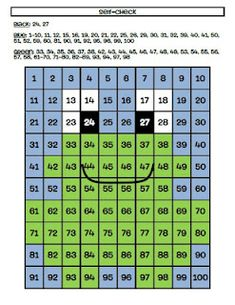 Frog Hundreds Chart Freebie and many more on this website. 100th day of school activity!!