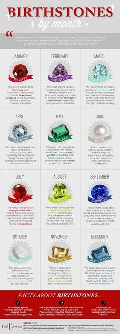 Does Your Birth Stone Say About Your Personality? What Does Your Birth Stone Say About Your Personality?What Does Your Birth Stone Say About Your Personality?