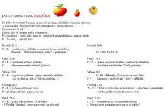 jablicka Program, Learning, Studying, Teaching, Onderwijs